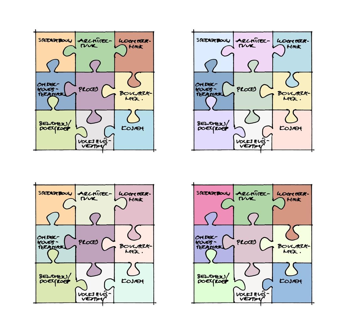 Puzzel van de programmastudie_1000_BouwhulpGroep
